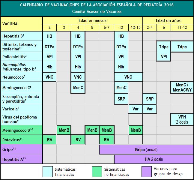calvacaep-2016_principal Vuelve la vacuna de la varicela a las farmacias en febrero