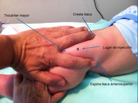 Como inyectar a una persona mayor