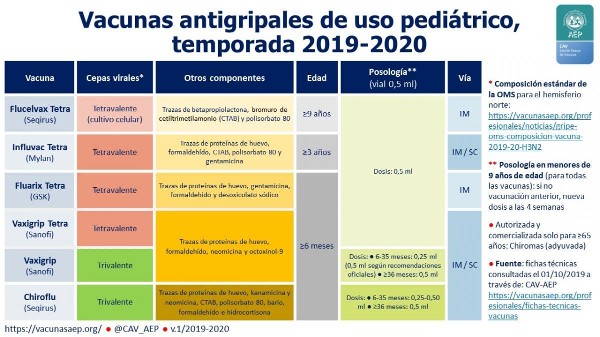 vacuna neumococo precio 2020 mexico