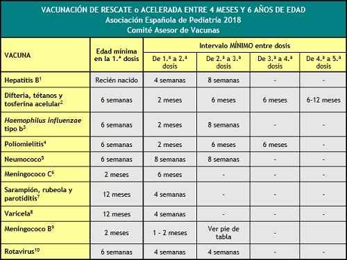 calvac-aep-2018-rescate-4m_6a_500.png